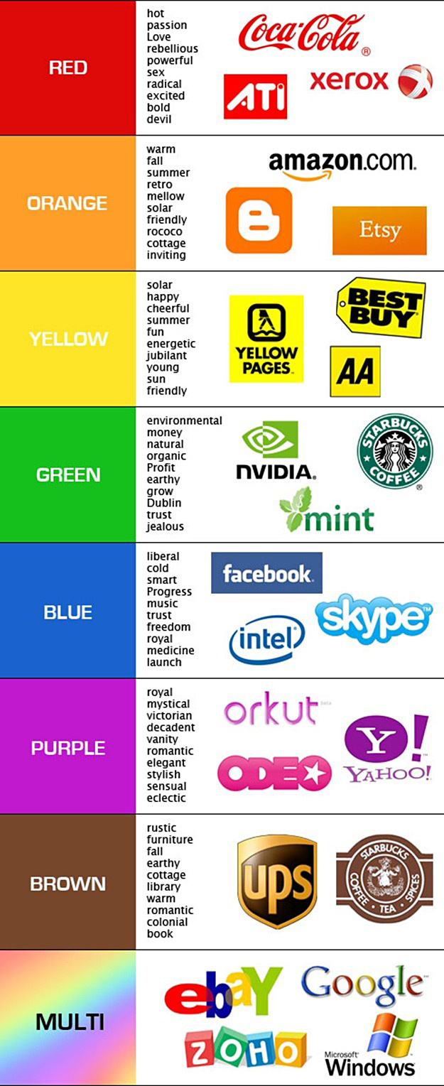 brand-colors-and-their-meanings